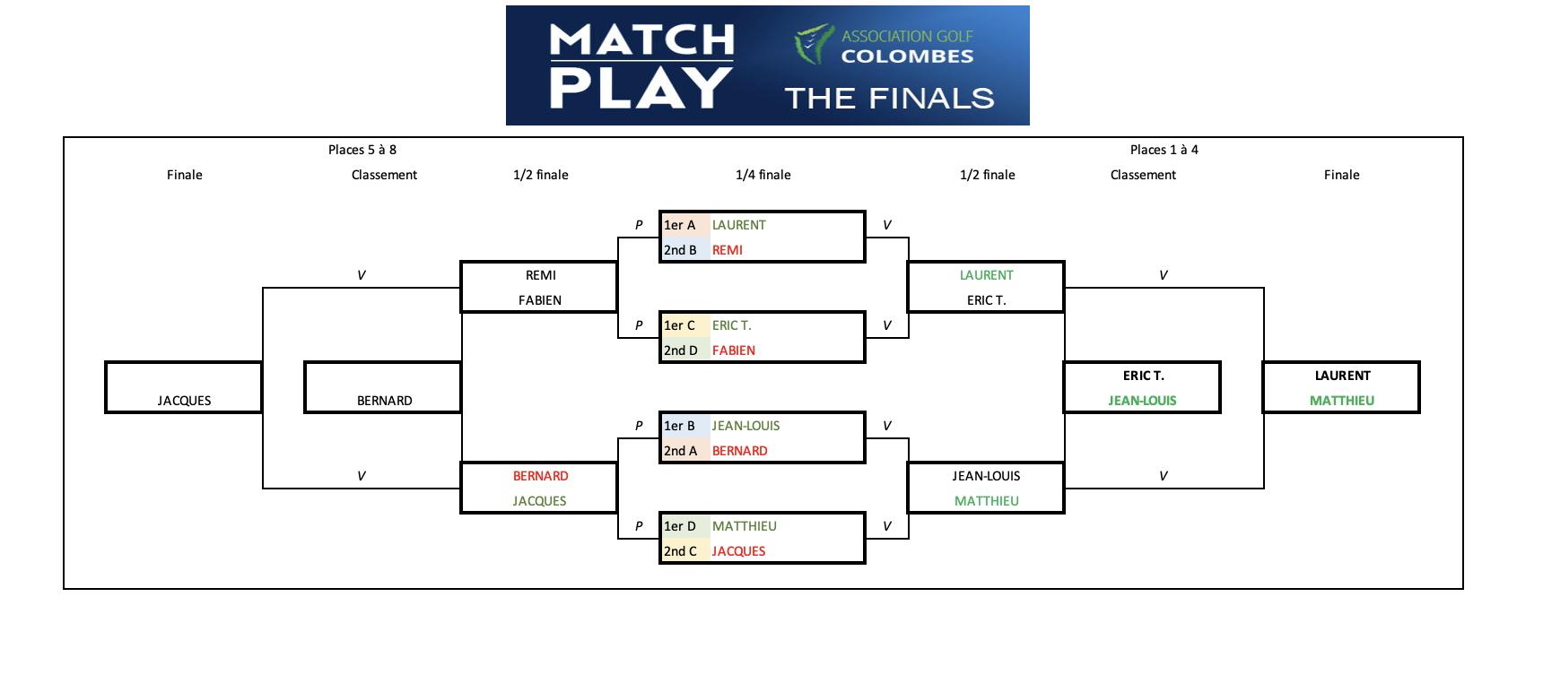 tableau-match-play-2020